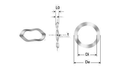 Technické kreslenie - 3–závitové pružiace podložky