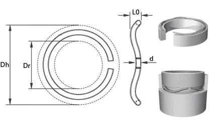 Technické kreslenie - Točený drôt závitových pružín - Uhlíková oceľ